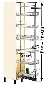 قسمت های مختلف سبد سوپر ریل وسط بهینه با ارتفاع 220-200 سانت و یونیت 25-20 سانت