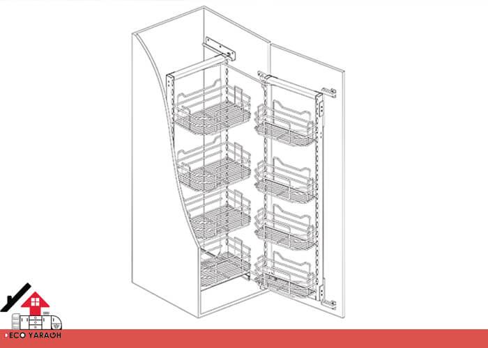 قرار دادن طبقات سبد سوپر یخچالی روی شاسی های داخلی و بیرونی